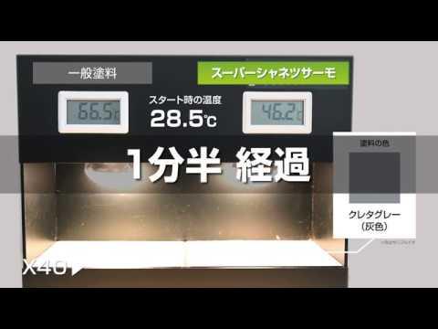 スーパーシャネツサーモシリーズ 遮熱実験 クレタグレー版